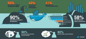 Docker Supply chain V1.5 01 300x137 - داکر ویندوز سرور ۲۰۱۶