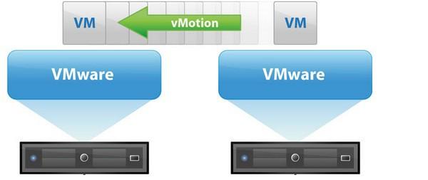 VMware vMotion 1 - VMware vMotion