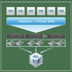 VSAN 300x300 - VSAN