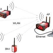 system components in a wireless sensor network 180x180 - ﭘﺎراﻣﺘﺮﻫﺎی ﻣﺆﺛﺮ در اﻧﺘﺨﺎب و ﭘﻴﺎده ﺳﺎزی ﻳﻚ ﺳﻴﺴﺘﻢ WLAN