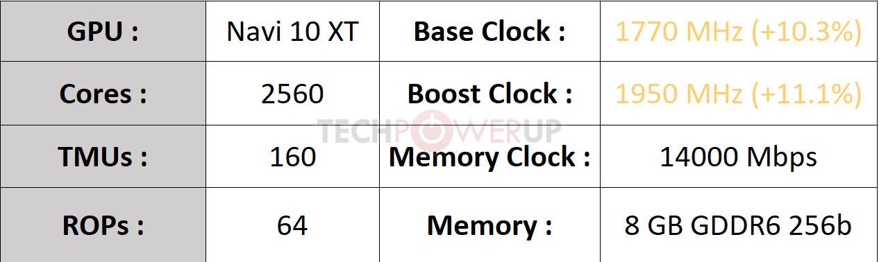 کارت گرافیک AORUS Radeon RX 5700 XT 8G
