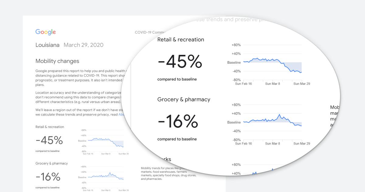 covid19report - سرویس جدید گوگل میزان افت حرکات شهری ناشی از کرونا را نشان میدهد