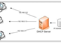 پروتکل DHCP
